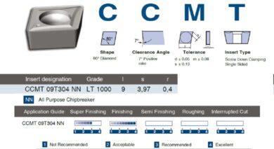 LAMINA Destička CCMT 09T304 NN LT 1000(7860528)