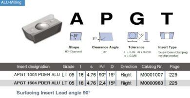 LAMINA Destička APGT 1604 PDER ALU LT 05(7866682)